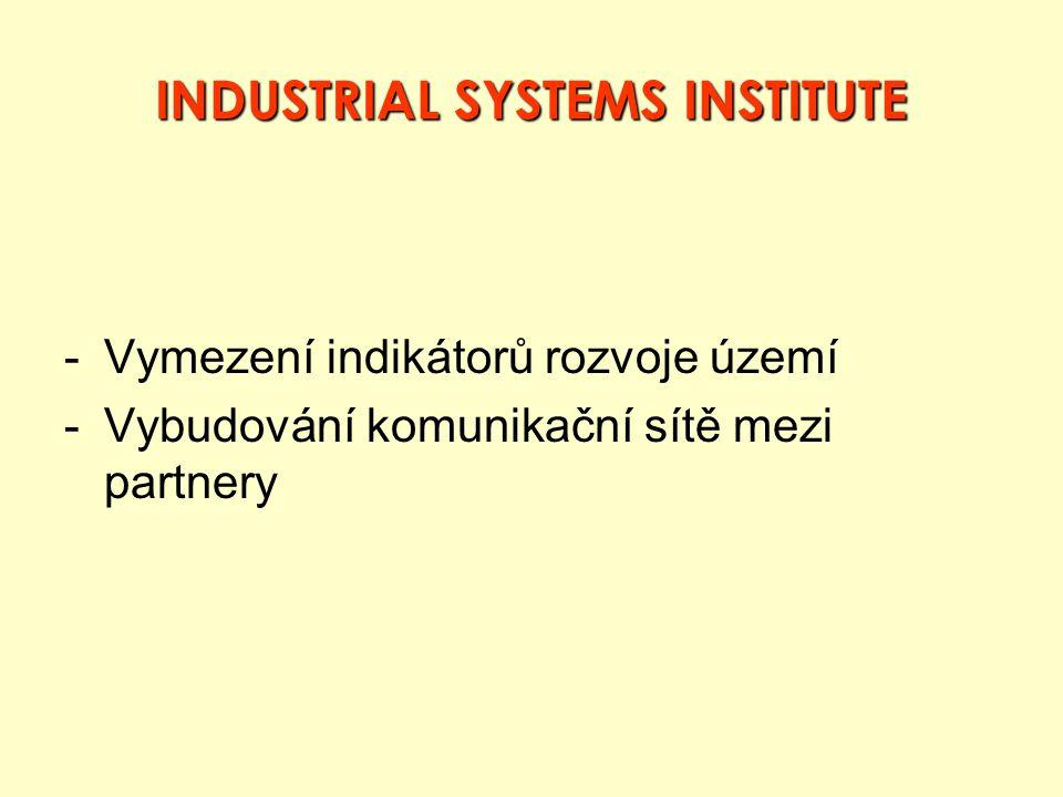 INDUSTRIAL SYSTEMS INSTITUTE -Vymezení indikátorů rozvoje území -Vybudování komunikační sítě mezi partnery
