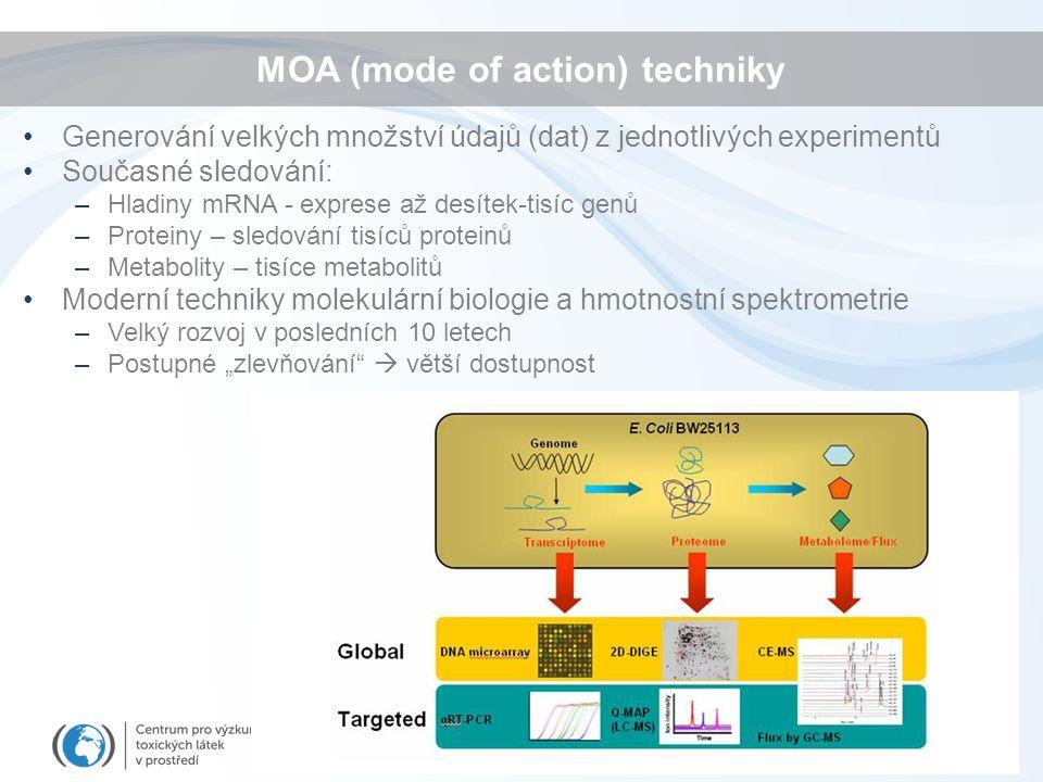"""MOA (mode of action) techniky Generování velkých množství údajů (dat) z jednotlivých experimentů Současné sledování: –Hladiny mRNA - exprese až desítek-tisíc genů –Proteiny – sledování tisíců proteinů –Metabolity – tisíce metabolitů Moderní techniky molekulární biologie a hmotnostní spektrometrie –Velký rozvoj v posledních 10 letech –Postupné """"zlevňování  větší dostupnost"""