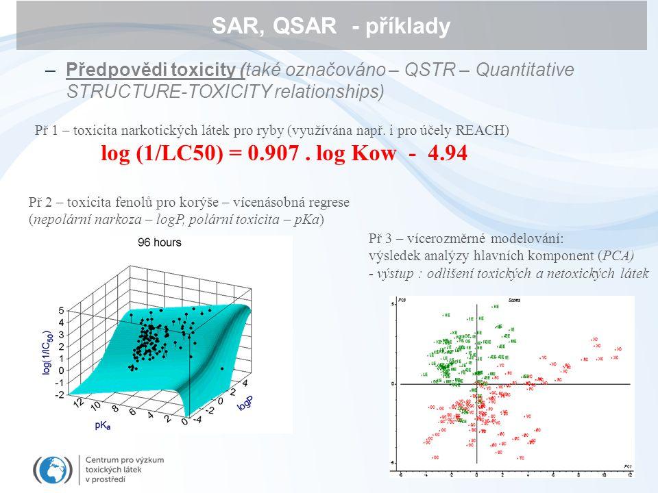 SAR, QSAR - příklady –Předpovědi toxicity (také označováno – QSTR – Quantitative STRUCTURE-TOXICITY relationships) Př 1 – toxicita narkotických látek pro ryby (využívána např.