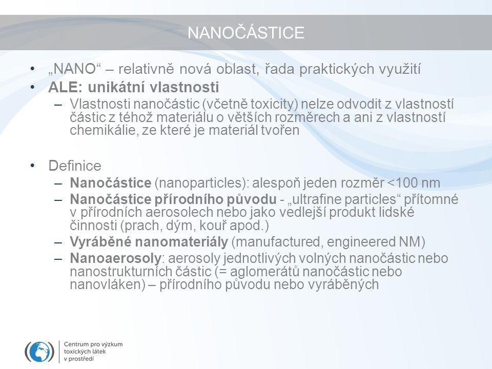 """NANOČÁSTICE """"NANO – relativně nová oblast, řada praktických využití ALE: unikátní vlastnosti –Vlastnosti nanočástic (včetně toxicity) nelze odvodit z vlastností částic z téhož materiálu o větších rozměrech a ani z vlastností chemikálie, ze které je materiál tvořen Definice –Nanočástice (nanoparticles): alespoň jeden rozměr <100 nm –Nanočástice přírodního původu - """"ultrafine particles přítomné v přírodních aerosolech nebo jako vedlejší produkt lidské činnosti (prach, dým, kouř apod.) –Vyráběné nanomateriály (manufactured, engineered NM) –Nanoaerosoly: aerosoly jednotlivých volných nanočástic nebo nanostrukturních částic (= aglomerátů nanočástic nebo nanovláken) – přírodního původu nebo vyráběných"""