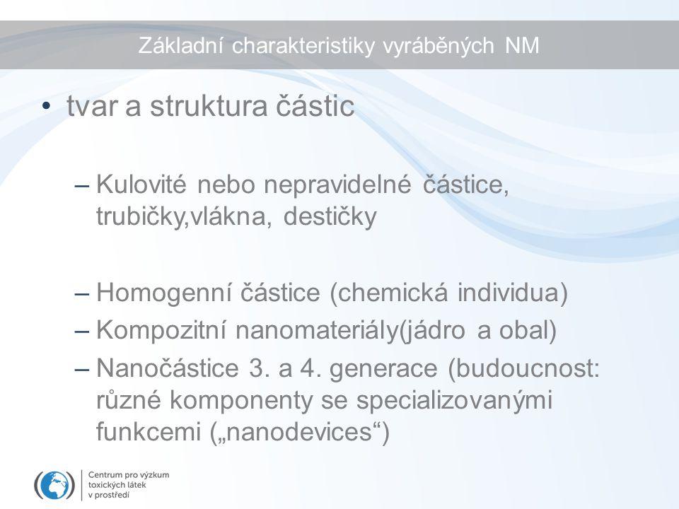Základní charakteristiky vyráběných NM tvar a struktura částic –Kulovité nebo nepravidelné částice, trubičky,vlákna, destičky –Homogenní částice (chem
