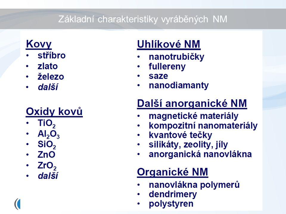 Základní charakteristiky vyráběných NM