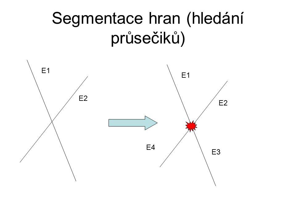 Segmentace hran (hledání průsečiků) E1 E2 E1 E2 E3 E4