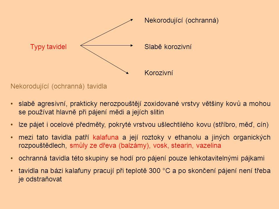 Typy tavidel Nekorodující (ochranná) Korozivní Slabě korozivní Nekorodující (ochranná) tavidla slabě agresivní, prakticky nerozpouštějí zoxidované vrs
