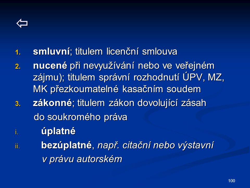 100  1. smluvní; titulem licenční smlouva 2. nucené při nevyužívání nebo ve veřejném zájmu); titulem správní rozhodnutí ÚPV, MZ, MK přezkoumatelné ka