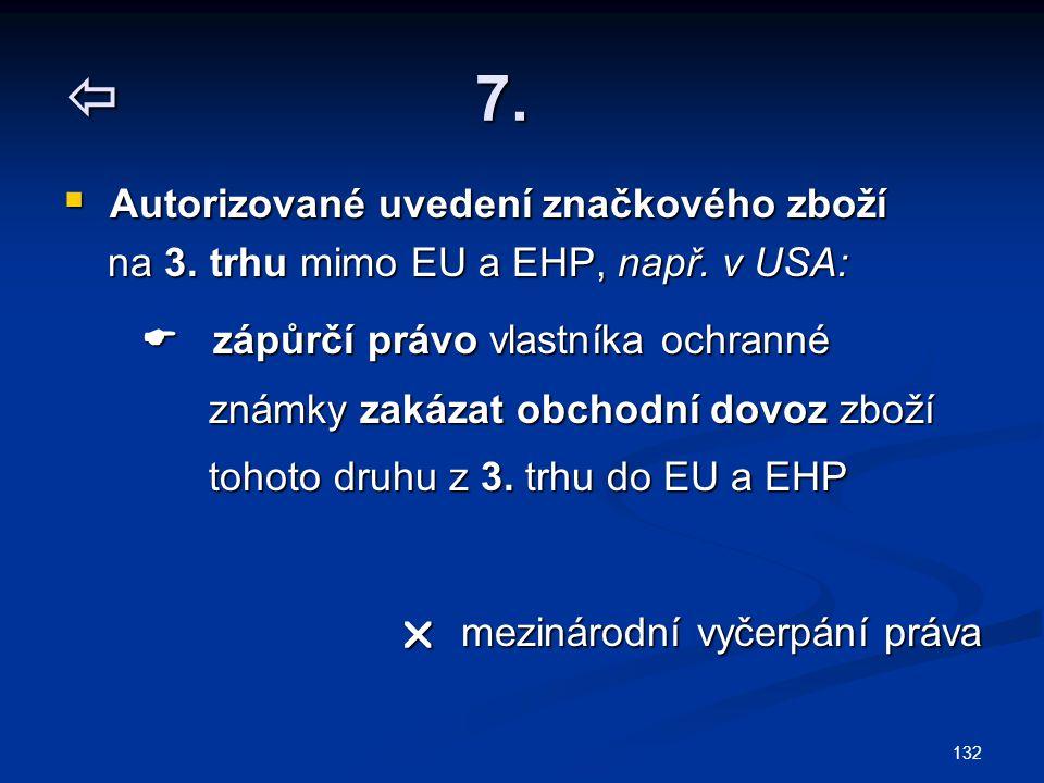 132  7.  Autorizované uvedení značkového zboží na 3. trhu mimo EU a EHP, např. v USA: na 3. trhu mimo EU a EHP, např. v USA:  zápůrčí právo vlastní