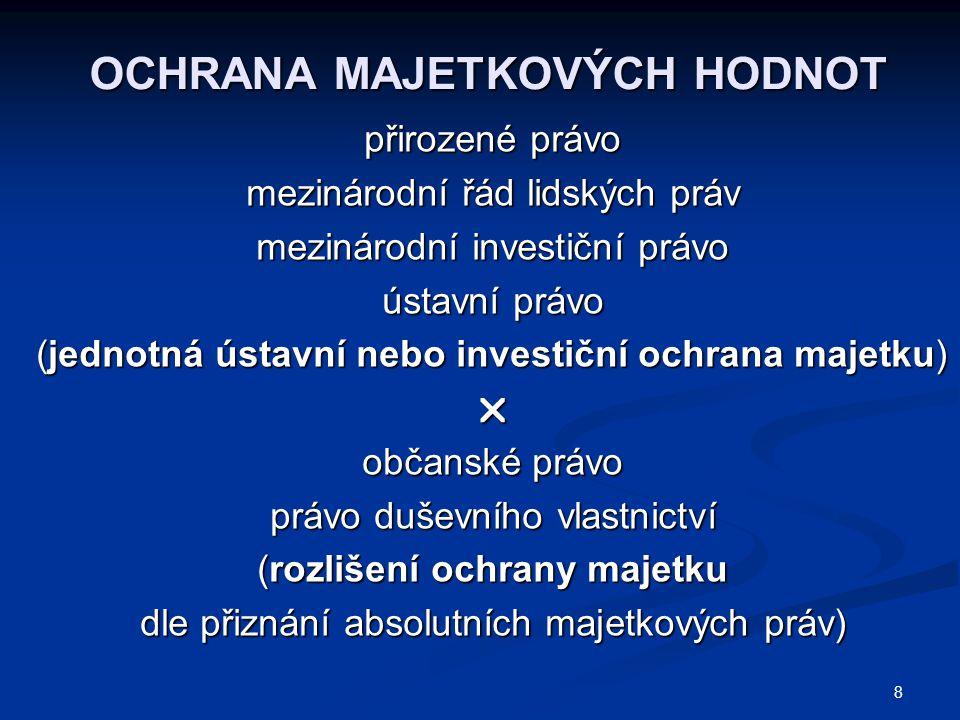 OCHRANA MAJETKOVÝCH HODNOT přirozené právo mezinárodní řád lidských práv mezinárodní investiční právo ústavní právo (jednotná ústavní nebo investiční