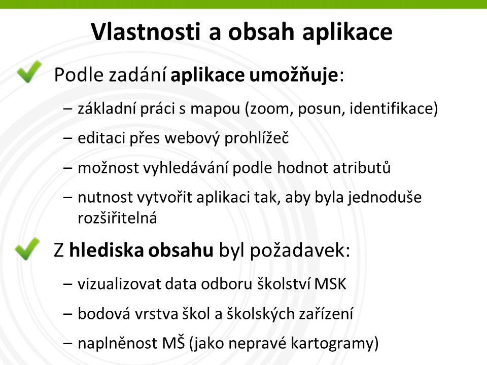 Vlastnosti a obsah aplikace Podle zadání aplikace umožňuje: –základní práci s mapou (zoom, posun, identifikace) –editaci přes webový prohlížeč –možnost vyhledávání podle hodnot atributů –nutnost vytvořit aplikaci tak, aby byla jednoduše rozšiřitelná Z hlediska obsahu byl požadavek: –vizualizovat data odboru školství MSK –bodová vrstva škol a školských zařízení –naplněnost MŠ (jako nepravé kartogramy)
