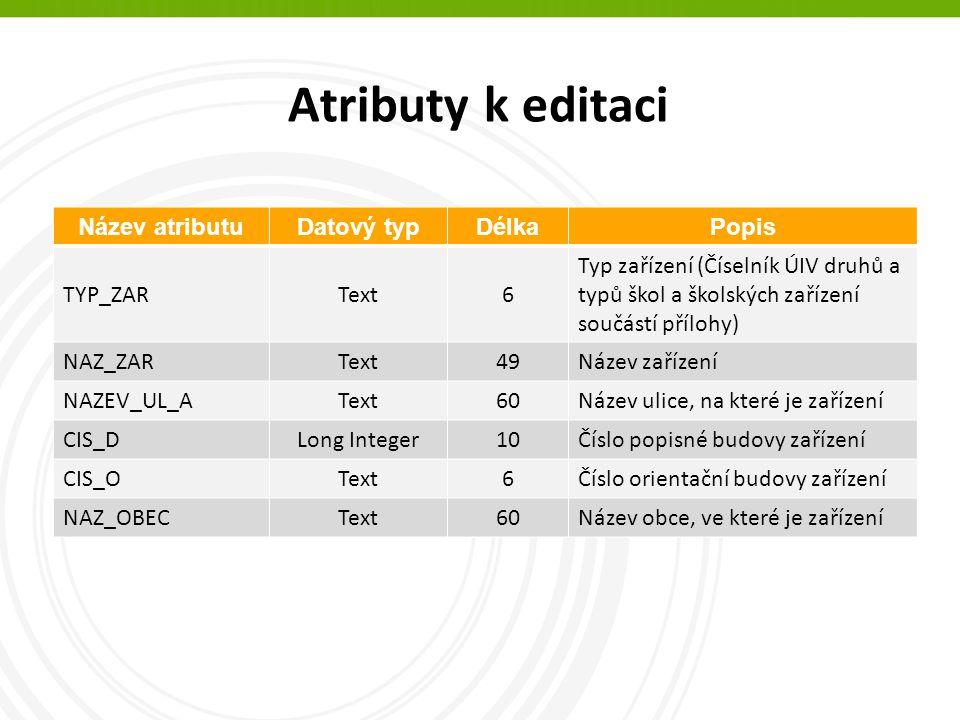Atributy k editaci Název atributuDatový typDélkaPopis TYP_ZARText6 Typ zařízení (Číselník ÚIV druhů a typů škol a školských zařízení součástí přílohy) NAZ_ZARText49 Název zařízení NAZEV_UL_AText60 Název ulice, na které je zařízení CIS_DLong Integer10 Číslo popisné budovy zařízení CIS_OText6 Číslo orientační budovy zařízení NAZ_OBECText60 Název obce, ve které je zařízení
