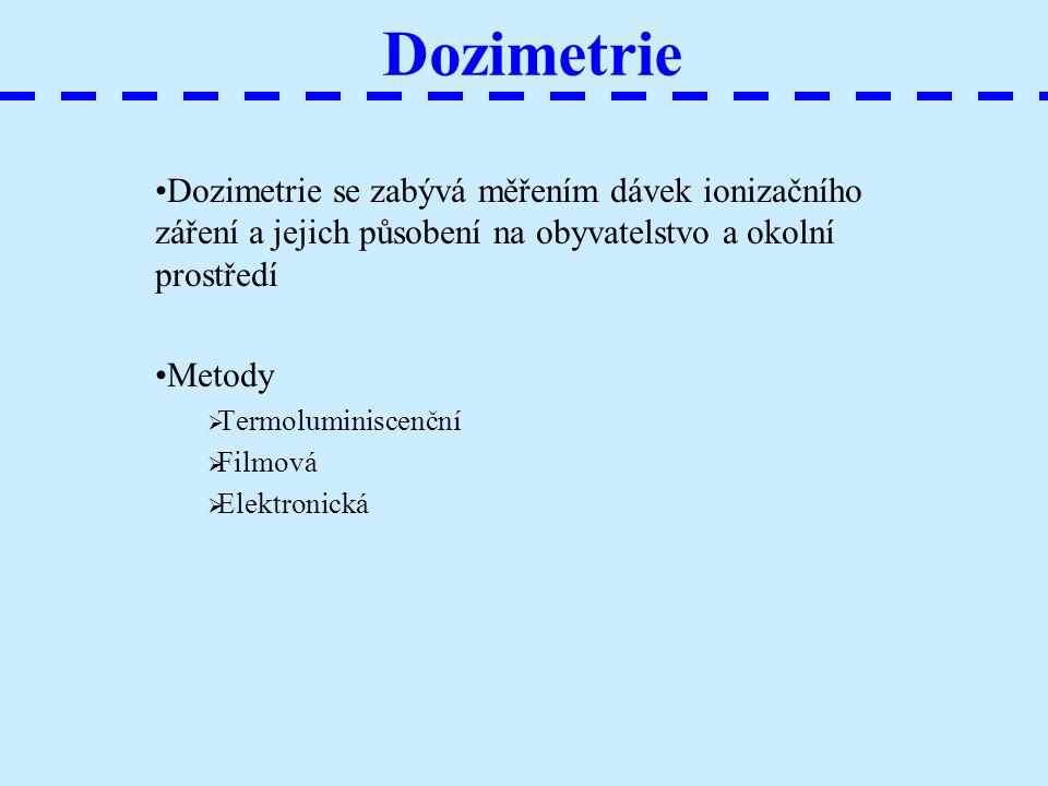 Dozimetrie Dozimetrie se zabývá měřením dávek ionizačního záření a jejich působení na obyvatelstvo a okolní prostředí Metody  Termoluminiscenční  Fi