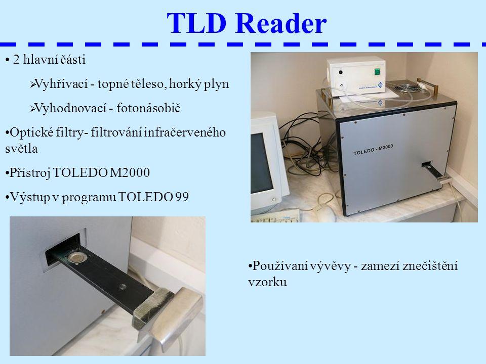 TLD Reader 2 hlavní části  Vyhřívací - topné těleso, horký plyn  Vyhodnovací - fotonásobič Optické filtry- filtrování infračerveného světla Přístroj