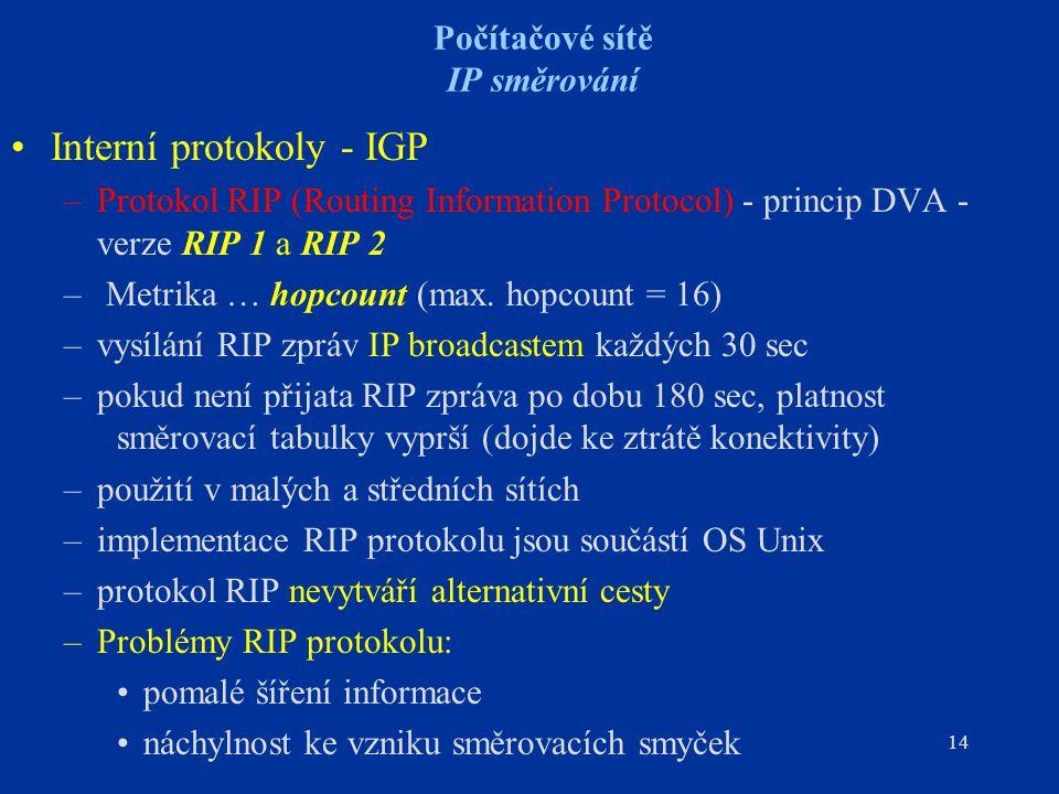 14 Počítačové sítě IP směrování Interní protokoly - IGP –Protokol RIP (Routing Information Protocol) - princip DVA - verze RIP 1 a RIP 2 – Metrika … hopcount (max.