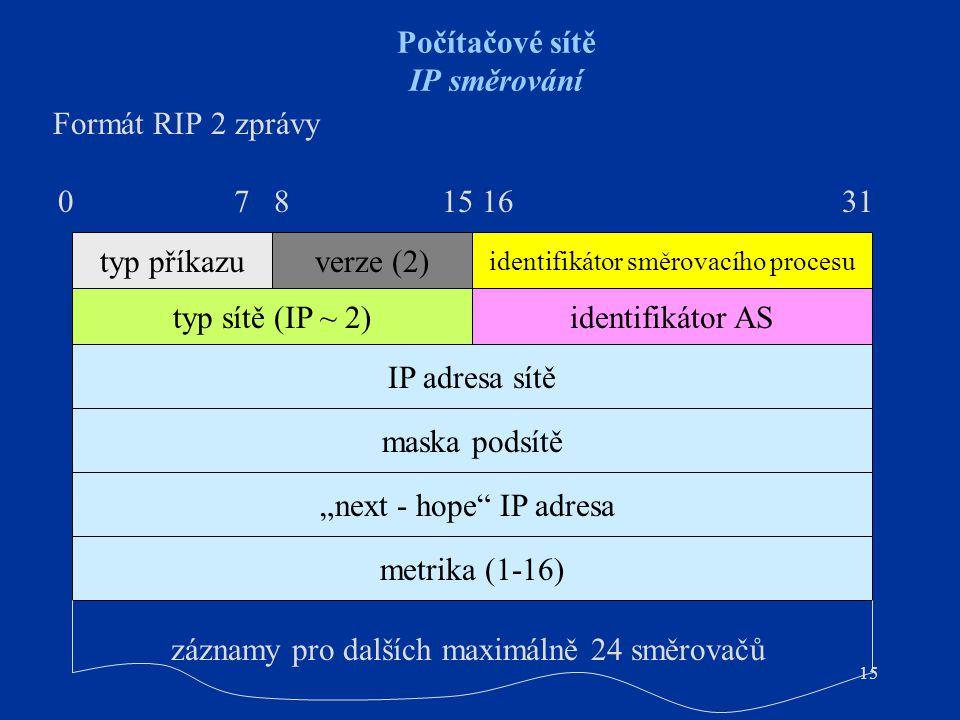 """15 Počítačové sítě IP směrování Formát RIP 2 zprávy typ příkazuverze (2) identifikátor směrovacího procesu identifikátor AStyp sítě (IP ~ 2) IP adresa sítě maska podsítě """"next - hope IP adresa metrika (1-16) záznamy pro dalších maximálně 24 směrovačů 0 7 8 15 16 31"""