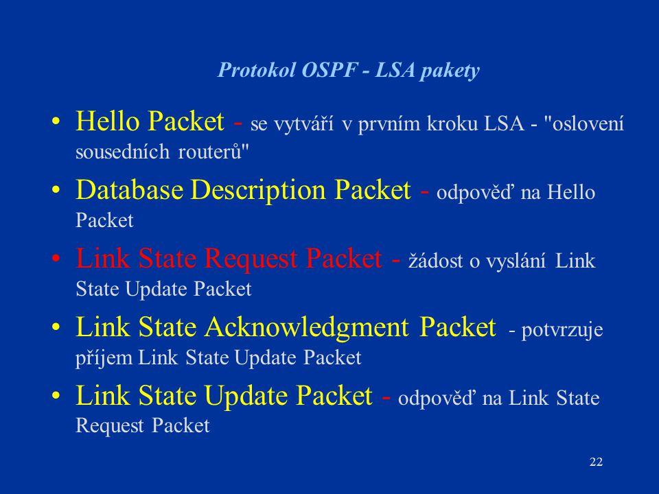 22 Protokol OSPF - LSA pakety Hello Packet - se vytváří v prvním kroku LSA - oslovení sousedních routerů Database Description Packet - odpověď na Hello Packet Link State Request Packet - žádost o vyslání Link State Update Packet Link State Acknowledgment Packet - potvrzuje příjem Link State Update Packet Link State Update Packet - odpověď na Link State Request Packet