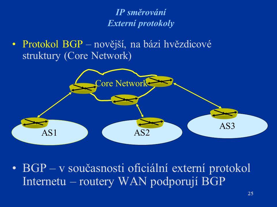 25 IP směrování Externí protokoly Protokol BGP – novější, na bázi hvězdicové struktury (Core Network) BGP – v současnosti oficiální externí protokol Internetu – routery WAN podporují BGP Core Network AS1 AS2 AS3