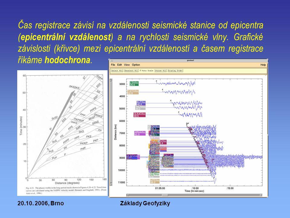 20.10. 2006, BrnoZáklady Geofyziky Čas registrace závisí na vzdálenosti seismické stanice od epicentra ( epicentrální vzdálenost ) a na rychlosti seis