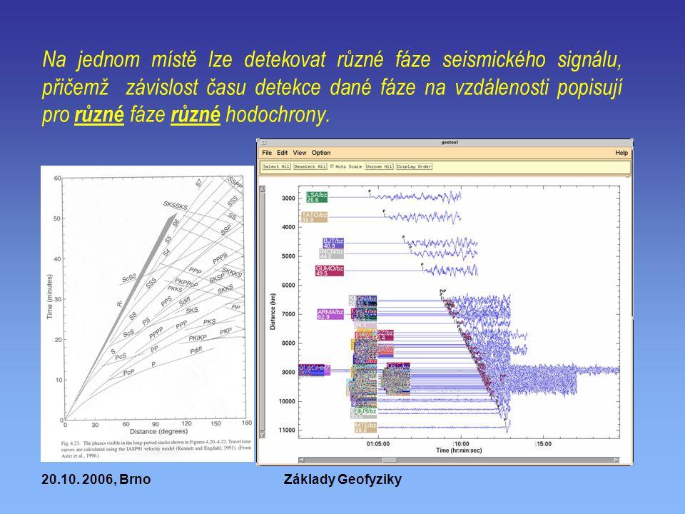20.10. 2006, BrnoZáklady Geofyziky Na jednom místě lze detekovat různé fáze seismického signálu, přičemž závislost času detekce dané fáze na vzdálenos