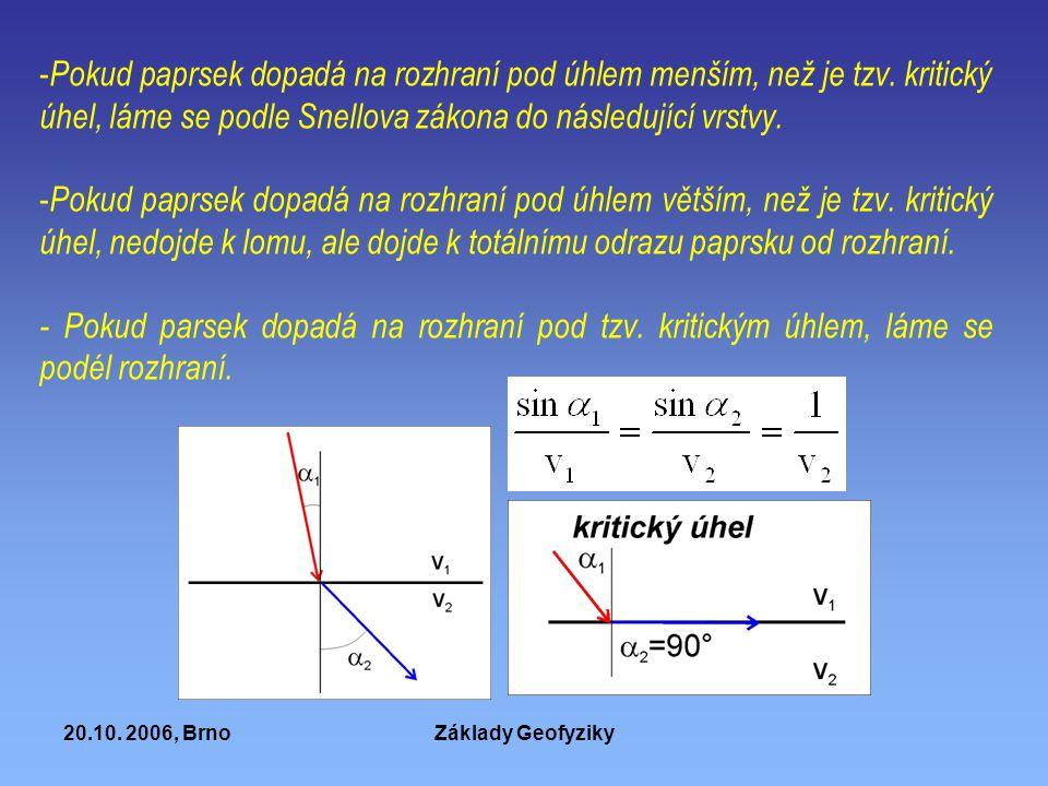 20.10. 2006, BrnoZáklady Geofyziky - Pokud paprsek dopadá na rozhraní pod úhlem menším, než je tzv. kritický úhel, láme se podle Snellova zákona do ná