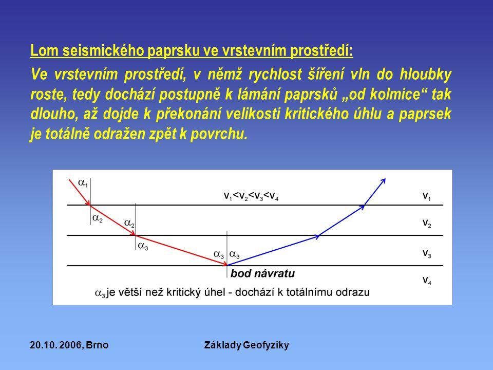 20.10. 2006, BrnoZáklady Geofyziky Lom seismického paprsku ve vrstevním prostředí: Ve vrstevním prostředí, v němž rychlost šíření vln do hloubky roste