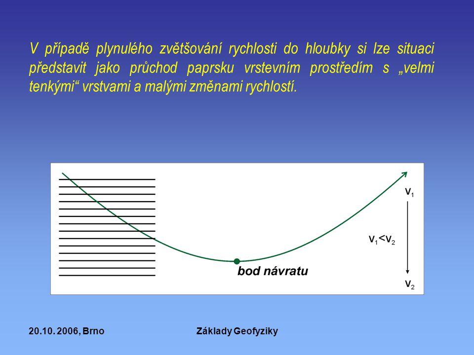 20.10. 2006, BrnoZáklady Geofyziky V případě plynulého zvětšování rychlosti do hloubky si lze situaci představit jako průchod paprsku vrstevním prostř