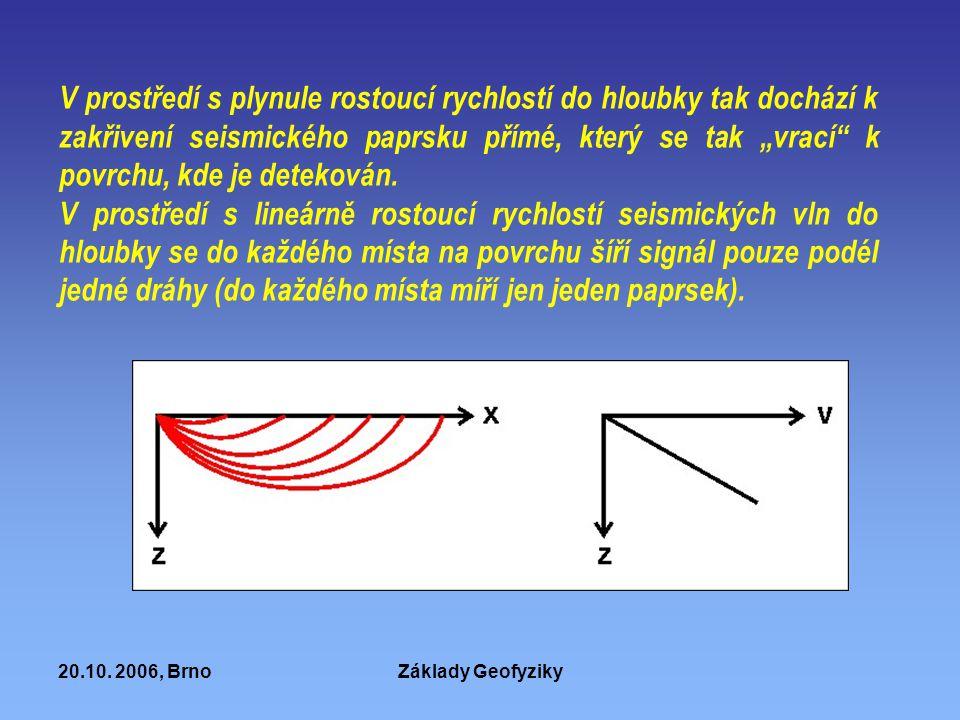 20.10. 2006, BrnoZáklady Geofyziky V prostředí s plynule rostoucí rychlostí do hloubky tak dochází k zakřivení seismického paprsku přímé, který se tak