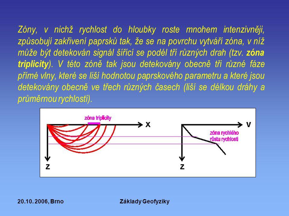 20.10. 2006, BrnoZáklady Geofyziky Zóny, v nichž rychlost do hloubky roste mnohem intenzivněji, způsobují zakřivení paprsků tak, že se na povrchu vytv