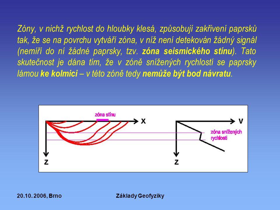 20.10. 2006, BrnoZáklady Geofyziky Zóny, v nichž rychlost do hloubky klesá, způsobují zakřivení paprsků tak, že se na povrchu vytváří zóna, v níž není