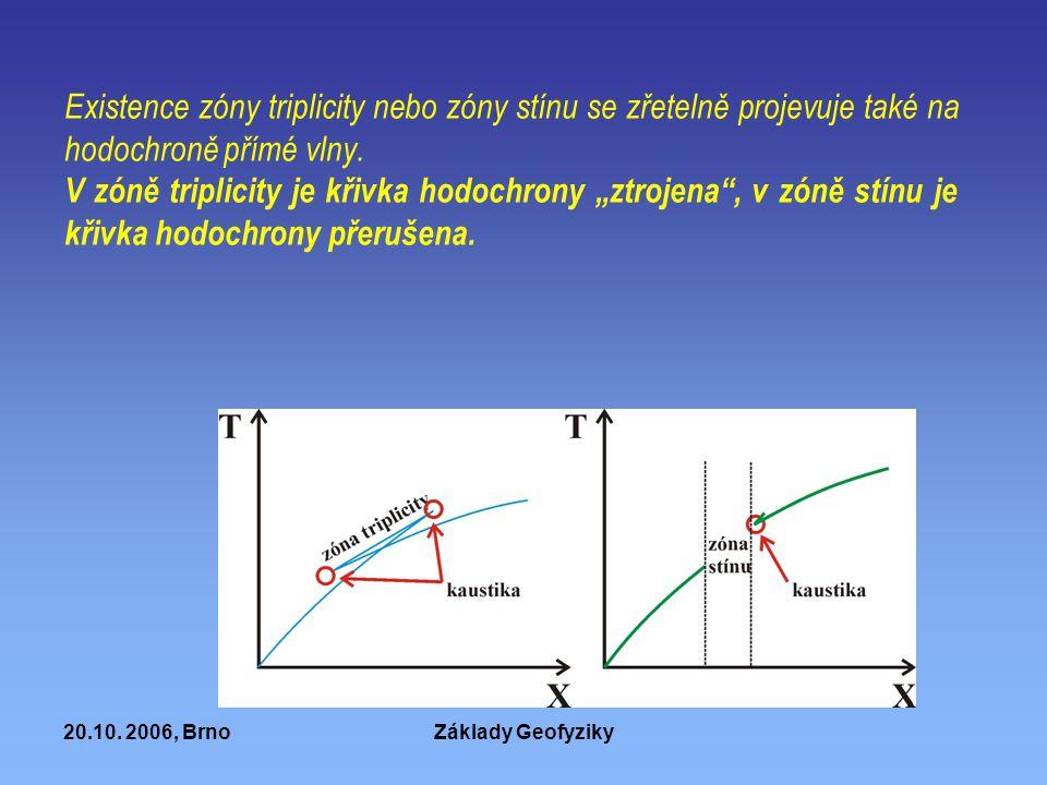 20.10. 2006, BrnoZáklady Geofyziky Existence zóny triplicity nebo zóny stínu se zřetelně projevuje také na hodochroně přímé vlny. V zóně triplicity je
