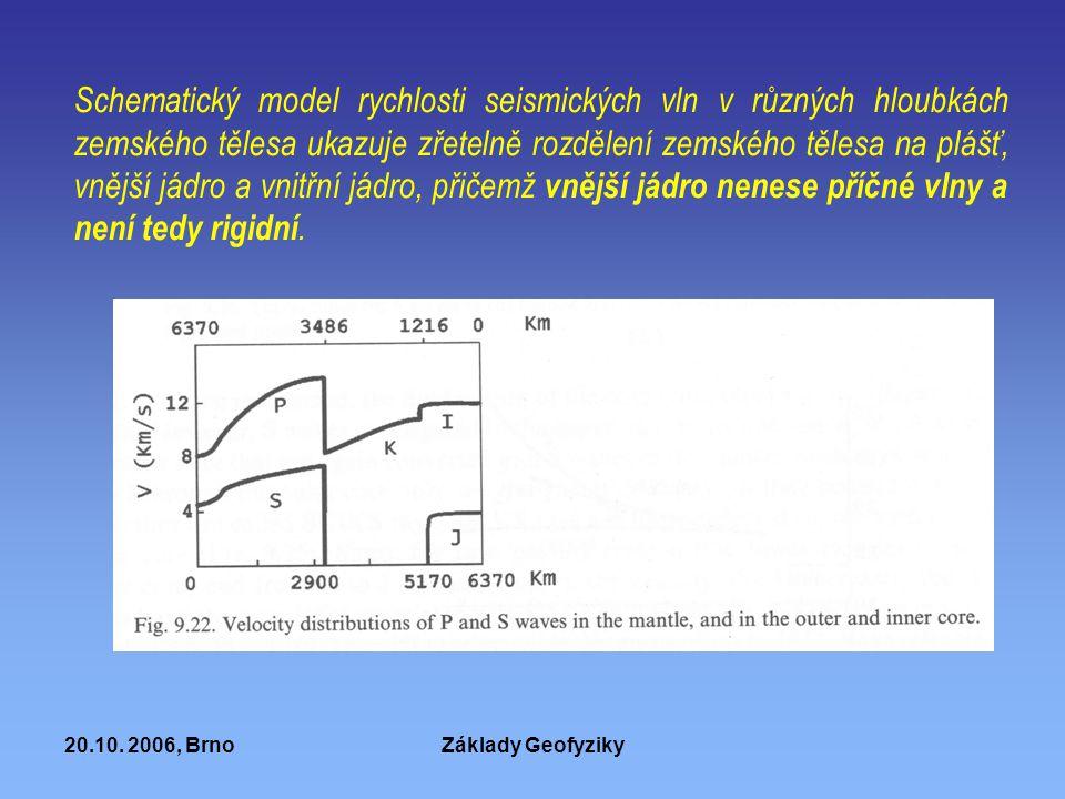 20.10. 2006, BrnoZáklady Geofyziky Schematický model rychlosti seismických vln v různých hloubkách zemského tělesa ukazuje zřetelně rozdělení zemského