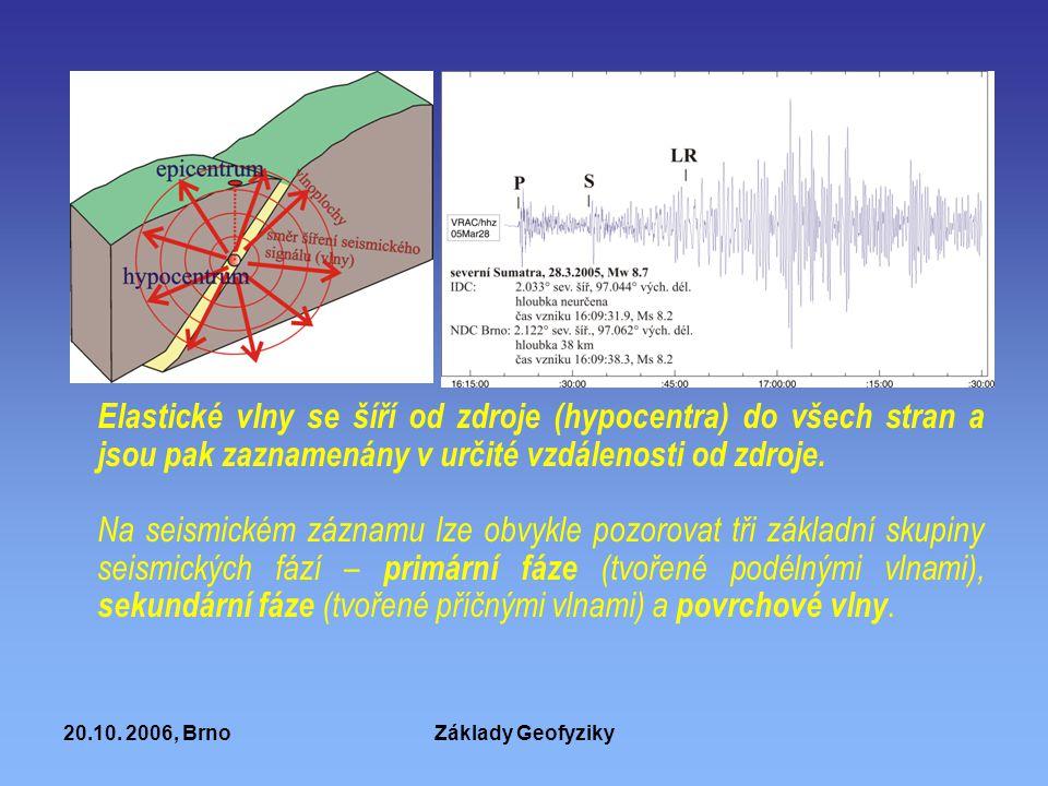 20.10. 2006, BrnoZáklady Geofyziky Elastické vlny se šíří od zdroje (hypocentra) do všech stran a jsou pak zaznamenány v určité vzdálenosti od zdroje.