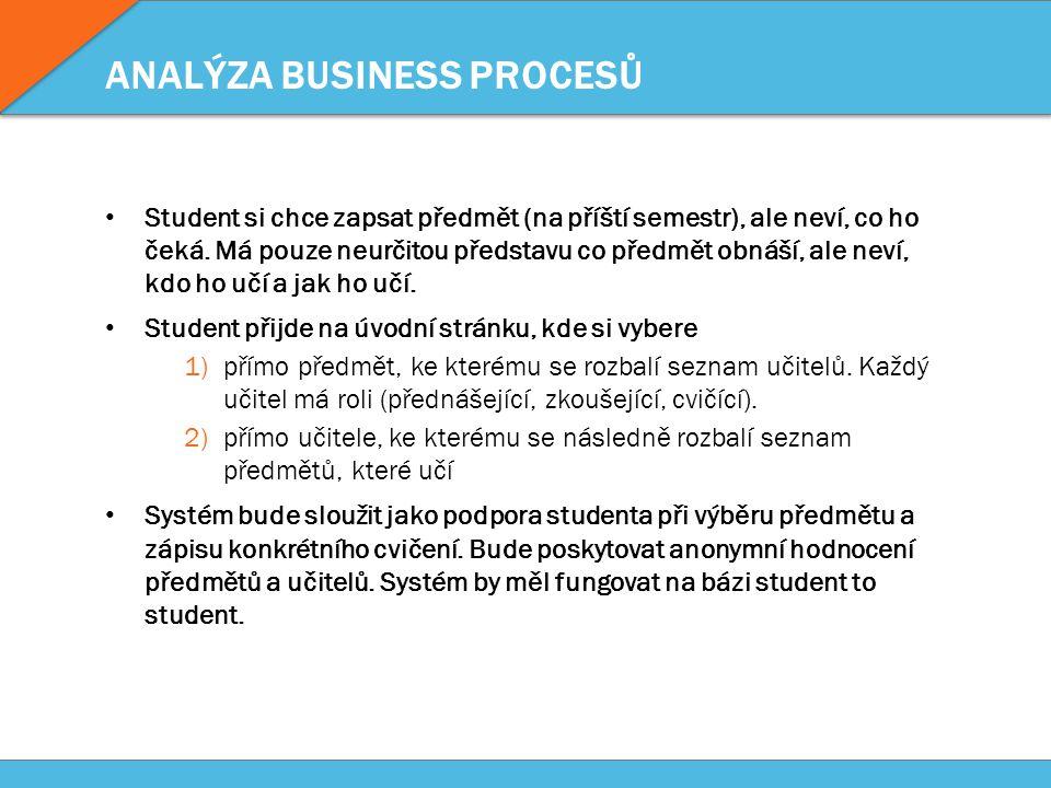 ANALÝZA BUSINESS PROCESŮ Student si chce zapsat předmět (na příští semestr), ale neví, co ho čeká. Má pouze neurčitou představu co předmět obnáší, ale