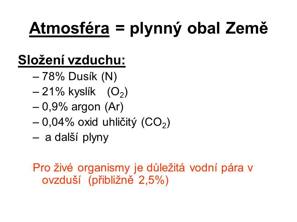 Atmosféra = plynný obal Země Složení vzduchu: –78% Dusík (N) –21% kyslík(O 2 ) –0,9% argon (Ar) –0,04% oxid uhličitý (CO 2 ) – a další plyny Pro živé