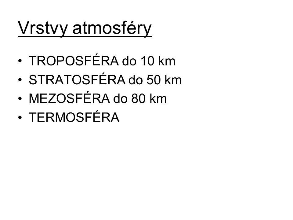 Vrstvy atmosféry TROPOSFÉRA do 10 km STRATOSFÉRA do 50 km MEZOSFÉRA do 80 km TERMOSFÉRA