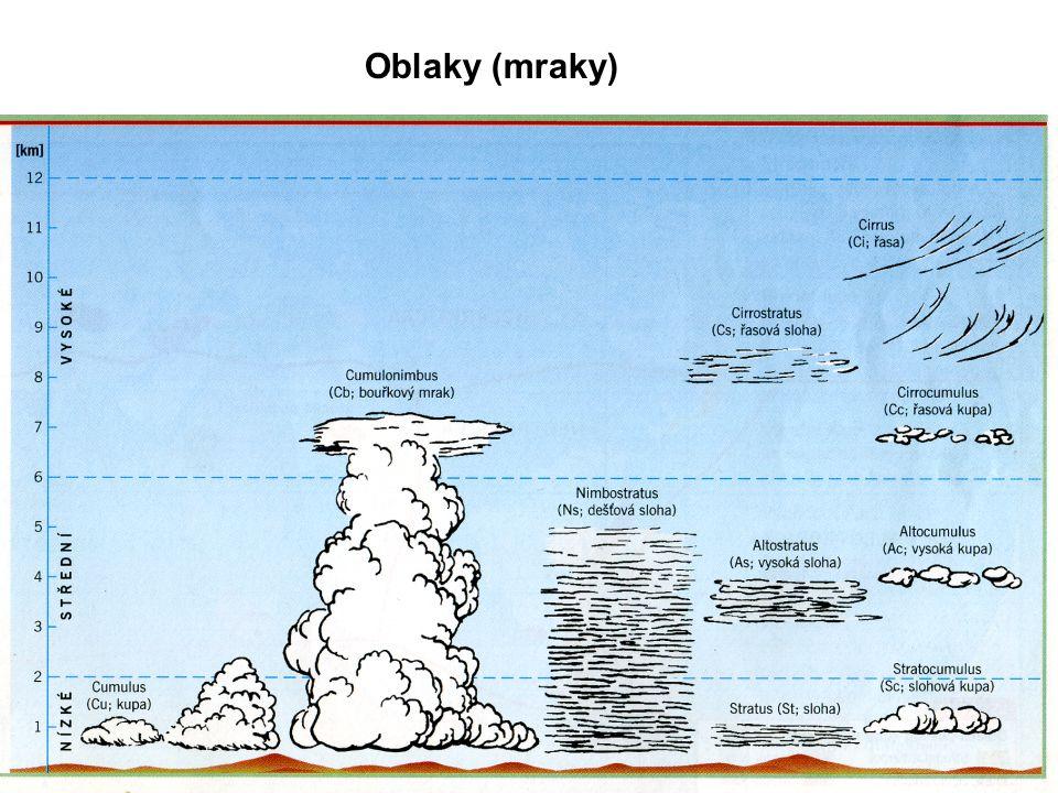 Oblaky (mraky)