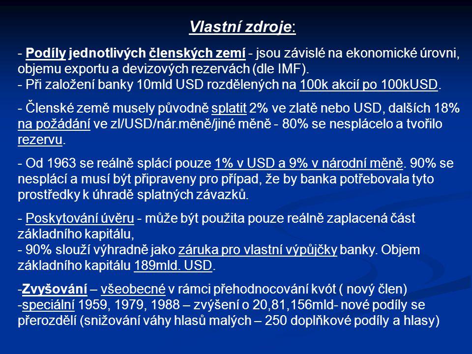 Vlastní zdroje: - Podíly jednotlivých členských zemí - jsou závislé na ekonomické úrovni, objemu exportu a devizových rezervách (dle IMF). - Při založ