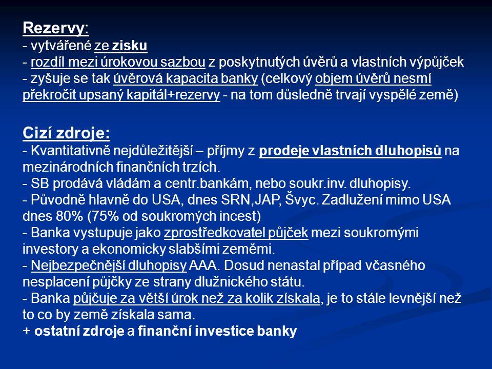 Rezervy: - vytvářené ze zisku - rozdíl mezi úrokovou sazbou z poskytnutých úvěrů a vlastních výpůjček - zyšuje se tak úvěrová kapacita banky (celkový