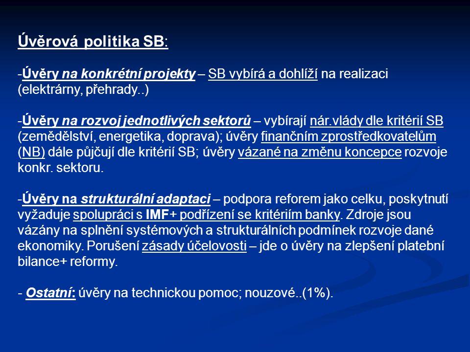Úvěrová politika SB: -Úvěry na konkrétní projekty – SB vybírá a dohlíží na realizaci (elektrárny, přehrady..) -Úvěry na rozvoj jednotlivých sektorů –