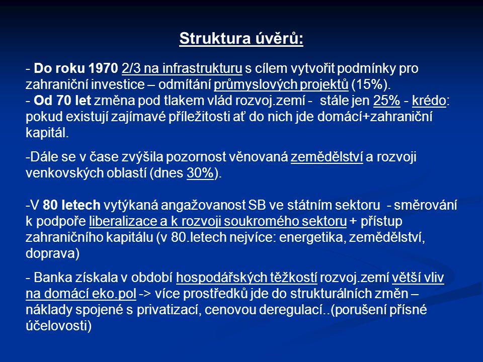 Podmínky poskytnutí úvěru: - žádost ze strany země, jindy pracovníci banky vytipují projekt sami; - předchází důkladná analytická činnost, SB vysílá skupinu expertů, vyhodnocují hosp.pol.