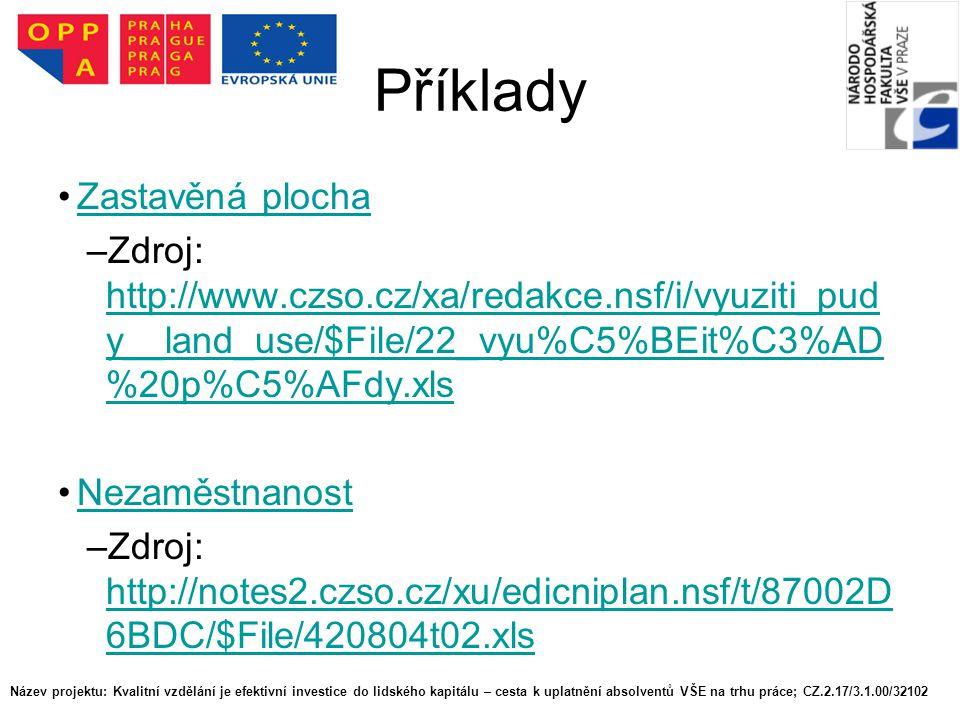 Příklady Zastavěná plocha –Zdroj: http://www.czso.cz/xa/redakce.nsf/i/vyuziti_pud y__land_use/$File/22_vyu%C5%BEit%C3%AD %20p%C5%AFdy.xls http://www.czso.cz/xa/redakce.nsf/i/vyuziti_pud y__land_use/$File/22_vyu%C5%BEit%C3%AD %20p%C5%AFdy.xls Nezaměstnanost –Zdroj: http://notes2.czso.cz/xu/edicniplan.nsf/t/87002D 6BDC/$File/420804t02.xls http://notes2.czso.cz/xu/edicniplan.nsf/t/87002D 6BDC/$File/420804t02.xls Název projektu: Kvalitní vzdělání je efektivní investice do lidského kapitálu – cesta k uplatnění absolventů VŠE na trhu práce; CZ.2.17/3.1.00/32102