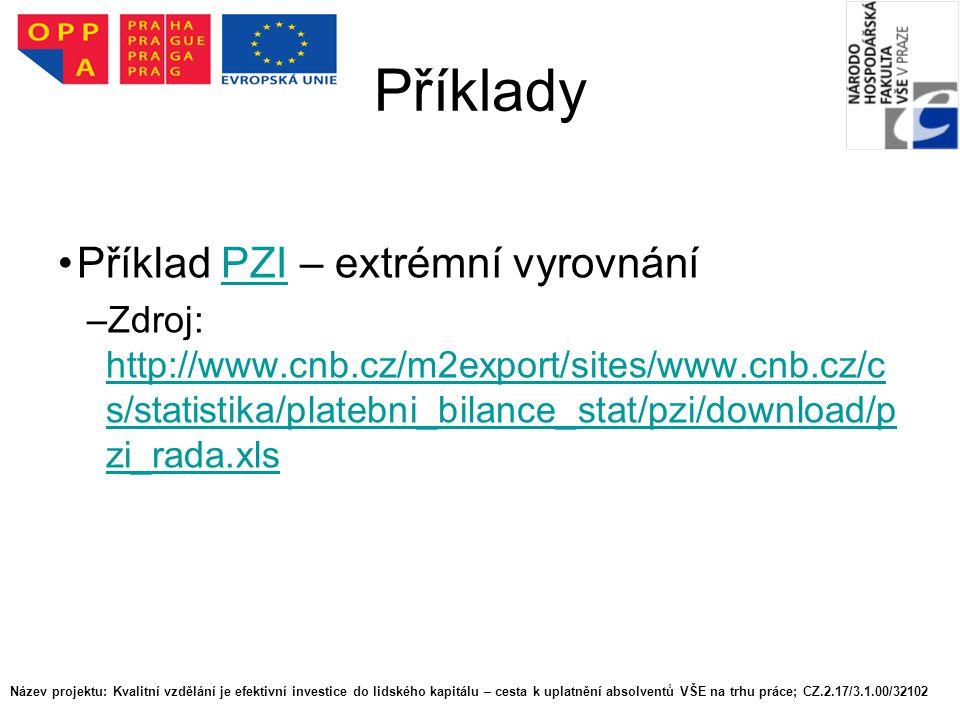Příklady Příklad PZI – extrémní vyrovnáníPZI –Zdroj: http://www.cnb.cz/m2export/sites/www.cnb.cz/c s/statistika/platebni_bilance_stat/pzi/download/p zi_rada.xls http://www.cnb.cz/m2export/sites/www.cnb.cz/c s/statistika/platebni_bilance_stat/pzi/download/p zi_rada.xls Název projektu: Kvalitní vzdělání je efektivní investice do lidského kapitálu – cesta k uplatnění absolventů VŠE na trhu práce; CZ.2.17/3.1.00/32102