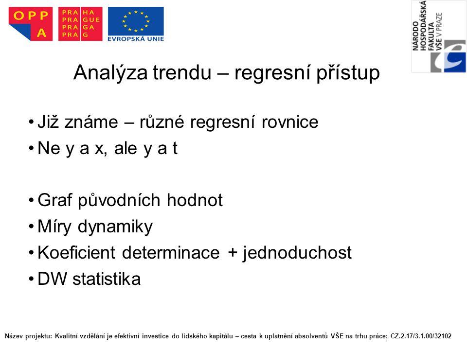 Analýza trendu – regresní přístup Již známe – různé regresní rovnice Ne y a x, ale y a t Graf původních hodnot Míry dynamiky Koeficient determinace + jednoduchost DW statistika Název projektu: Kvalitní vzdělání je efektivní investice do lidského kapitálu – cesta k uplatnění absolventů VŠE na trhu práce; CZ.2.17/3.1.00/32102