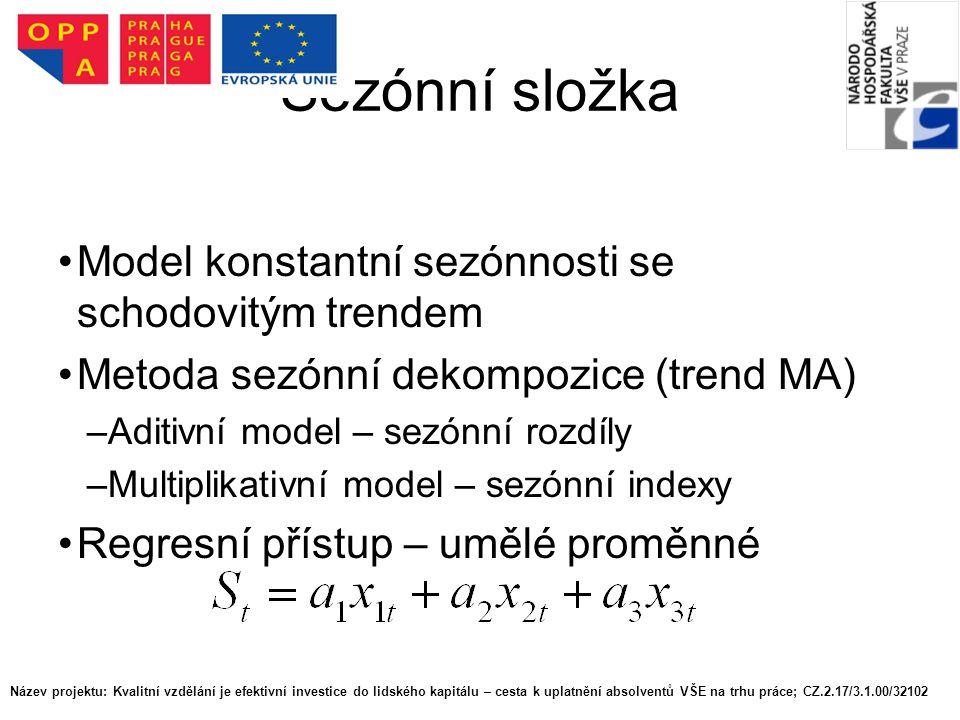Model konstantní sezónnosti se schodovitým trendem - příklad Zdroj: http://www.czso.cz/csu/csu.nsf/i/tab_21_stacr09/$File/stacr021110_2_1.xlshttp://www.czso.cz/csu/csu.nsf/i/tab_21_stacr09/$File/stacr021110_2_1.xls Název projektu: Kvalitní vzdělání je efektivní investice do lidského kapitálu – cesta k uplatnění absolventů VŠE na trhu práce; CZ.2.17/3.1.00/32102