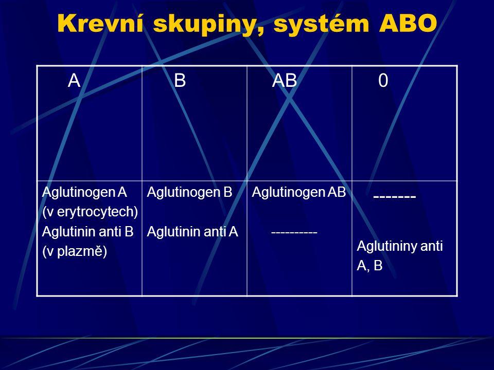 Krevní skupiny, systém ABO A B AB 0 Aglutinogen A (v erytrocytech) Aglutinin anti B (v plazmě) Aglutinogen B Aglutinin anti A Aglutinogen AB ---------- ------- Aglutininy anti A, B