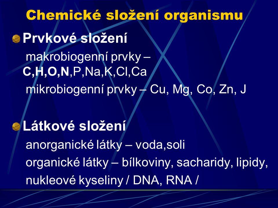 Chemické složení organismu Prvkové složení makrobiogenní prvky – C,H,O,N,P,Na,K,Cl,Ca mikrobiogenní prvky – Cu, Mg, Co, Zn, J Látkové složení anorganické látky – voda,soli organické látky – bílkoviny, sacharidy, lipidy, nukleové kyseliny / DNA, RNA /