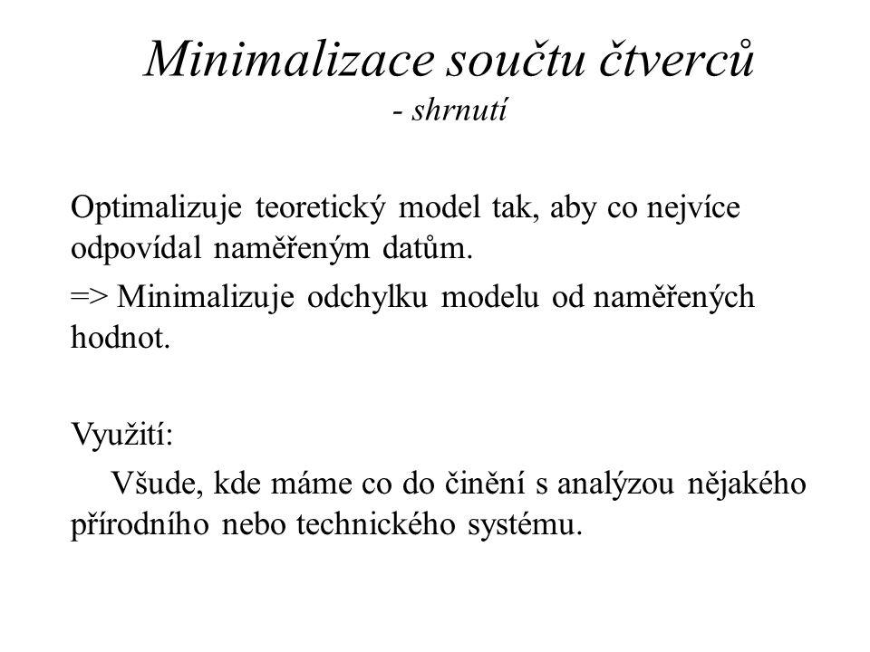 Minimalizace součtu čtverců - shrnutí Optimalizuje teoretický model tak, aby co nejvíce odpovídal naměřeným datům.