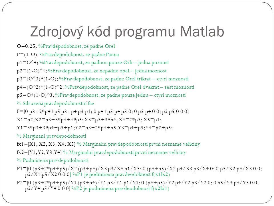 Zdrojový kód programu Matlab O=0.25; %Pravdepodobnost, ze padne Orel P=(1-O); %Pravdepodobnost, ze padne Panna p1=O^4; %Pravdepodobnost, ze padnou pouze Orli – jedna poznost p2=(1-O)^4; %Pravdepodobnost, ze nepadne opel – jedna moznost p3=(O^3)*(1-O); %Pravdepodobnost, ze padne Orel trikrat – ctyri moznosti p4=(O^2)*(1-O)^2; %Pravdepodobnost, ze padne Orel dvakrat – sest moznosti p5=O*(1-O)^3; %Pravdepodobnost, ze padne pouze jednu – ctyri moznosti % Sdruzena pravdepodobnostní fce F=[0 p3+2*p4+p5 p3+p4 p3 p1; 0 p4+p5 p4 p3 0; 0 p5 p4 0 0; p2 p5 0 0 0] X1=p2;X2=p3+3*p4+4*p5; X3=p3+3*p4; X4=2*p3; X5=p1; Y1=3*p3+3*p4+p5+p1; Y2=p3+2*p4+p5; Y3=p4+p5; Y4=p2+p5; % Marginani pravdepodobnosti fx1=[X1, X2, X3, X4, X5] % Marginalni pravdepodobnosti prvni nezname veliciny fx2=[Y1, Y2, Y3, Y4] % Marginalni pravdepodobnosti prvni nezname veliciny % Podminene pravdepodobnosti P1=[0 (p3+2*p4+p5)/X2 (p3+p4)/X3 p3/X4 p1/X5; 0 (p4+p5)/X2 p4/X3 p3/X4 0; 0 p5/X2 p4/X3 0 0; p2/X1 p5/X2 0 0 0] %P1 je podminena pravdeodobnost f(x1Ix2) P2=[0 (p3+2*p4+p5)/Y1 (p3+p4)/Y1 p3/Y1 p1/Y1; 0 (p4+p5)/Y2 p4/Y2 p3/Y2 0; 0 p5/Y3 p4/Y3 0 0; p2/Y4 p5/Y4 0 0 0] %P2 je podminena pravdeodobnost f(x2Ix1)