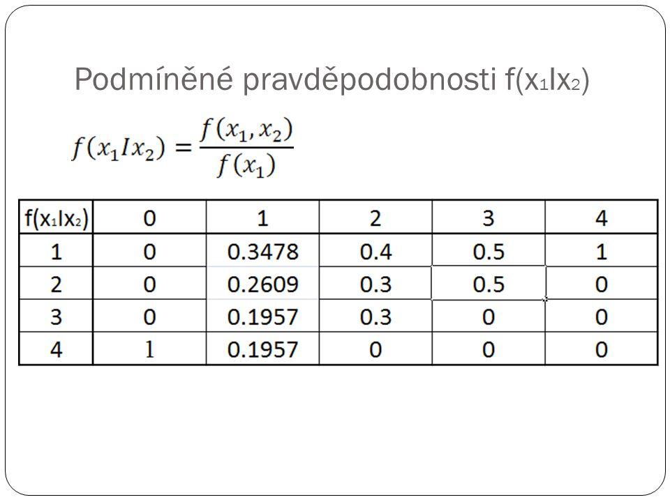 Podmíněné pravděpodobnosti f(x 1 Ix 2 )