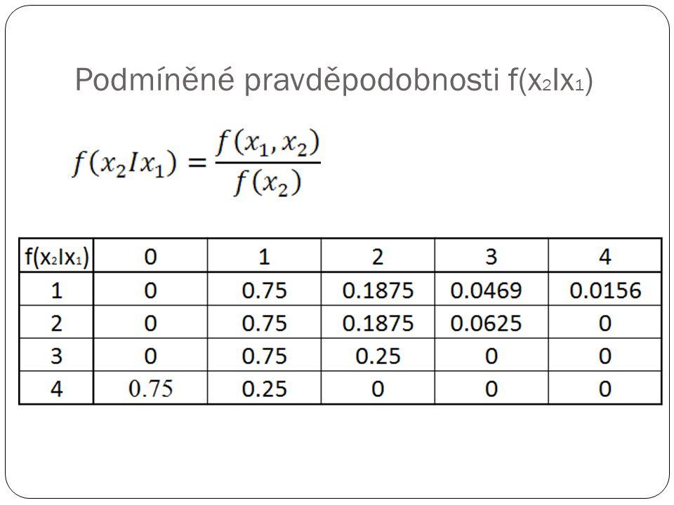 Podmíněné pravděpodobnosti f(x 2 Ix 1 )