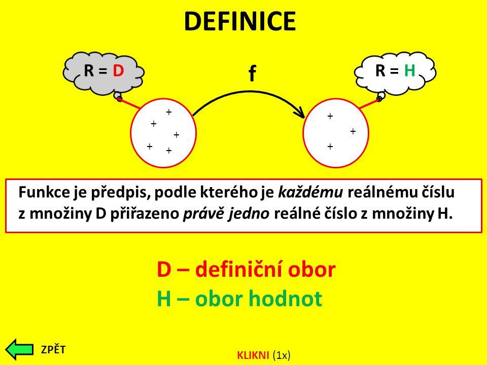 DEFINICE f v R = DR = H Funkce je předpis, podle kterého je každému reálnému číslu z množiny D přiřazeno právě jedno reálné číslo z množiny H.