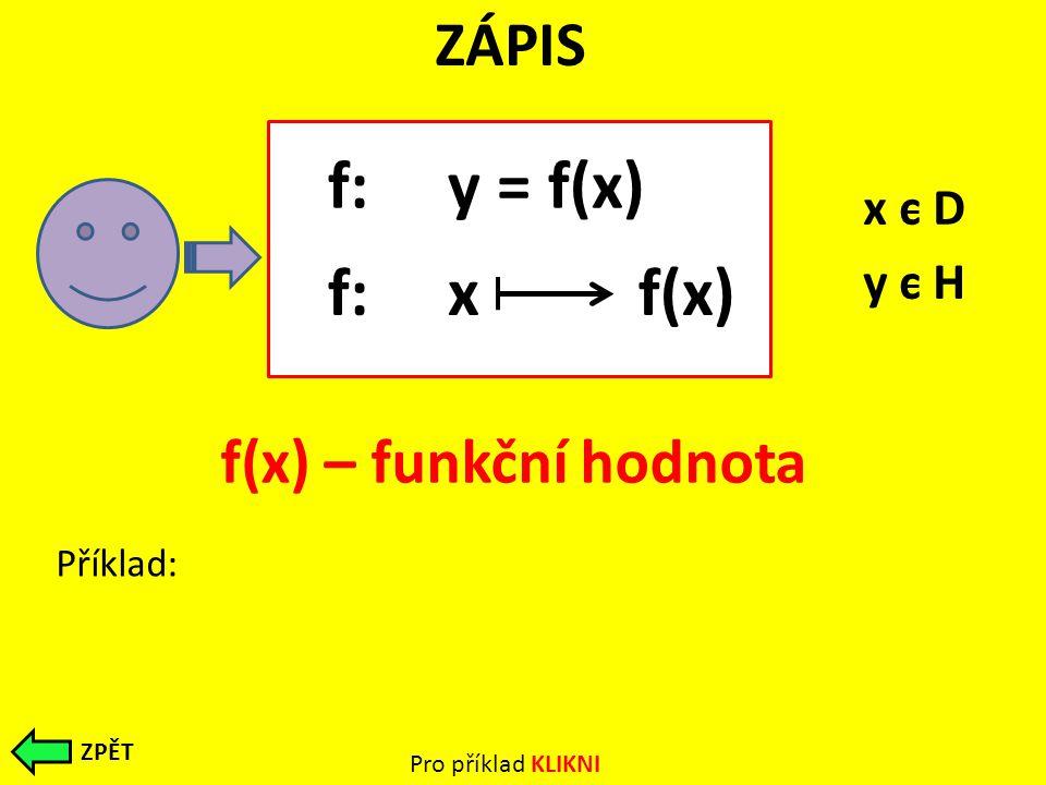 ZÁPIS f: y = f(x) f: x f(x) f(x) – funkční hodnota Příklad: f: y = f(5) y = 2x+1 x=5; y=11 f: -3 f(-3) y = x x=-3; y=3 x c D y c H Pro příklad KLIKNI ZPĚT
